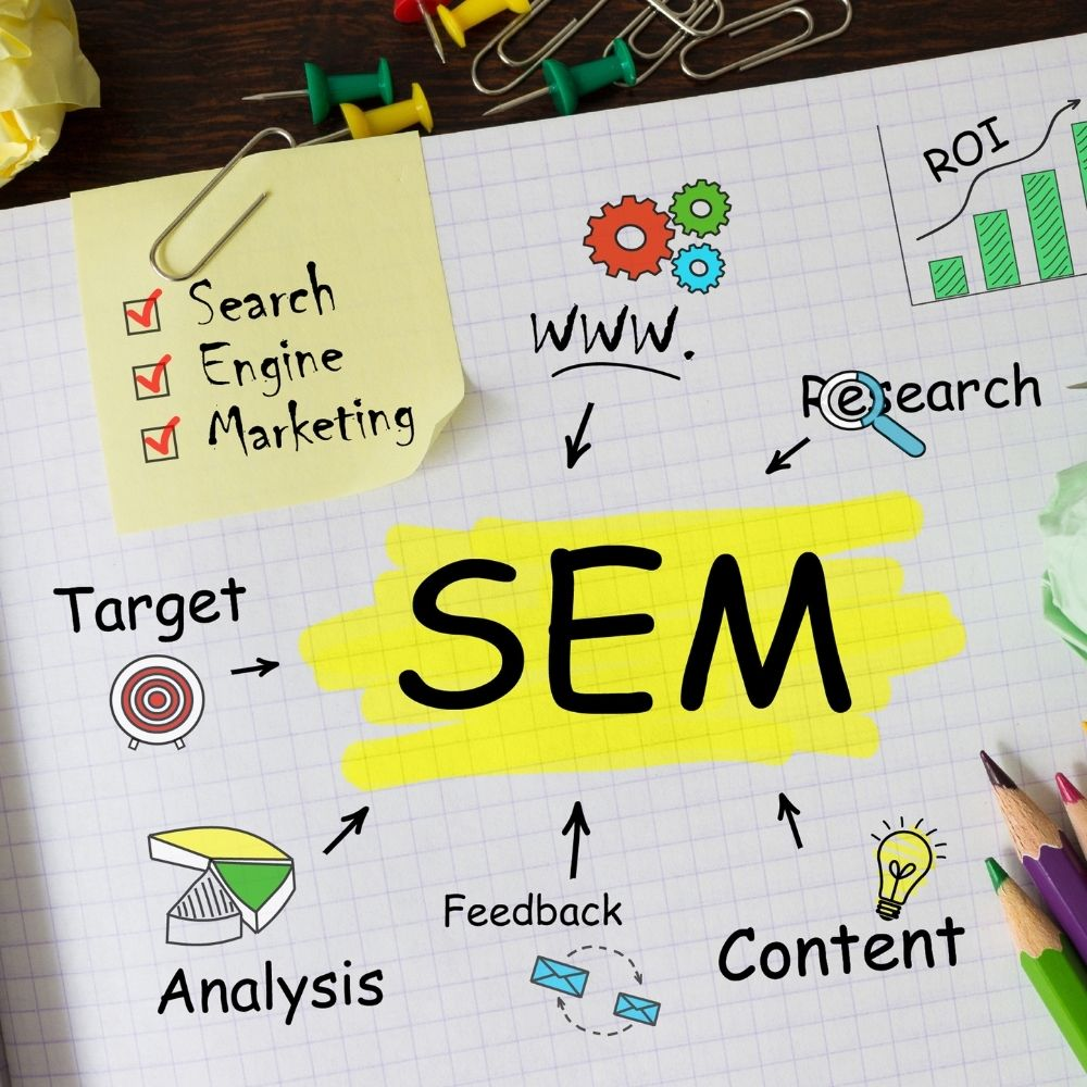 Copy of webdesign1 Search engine marketing services: Restructuring Your Business for the Next Generation